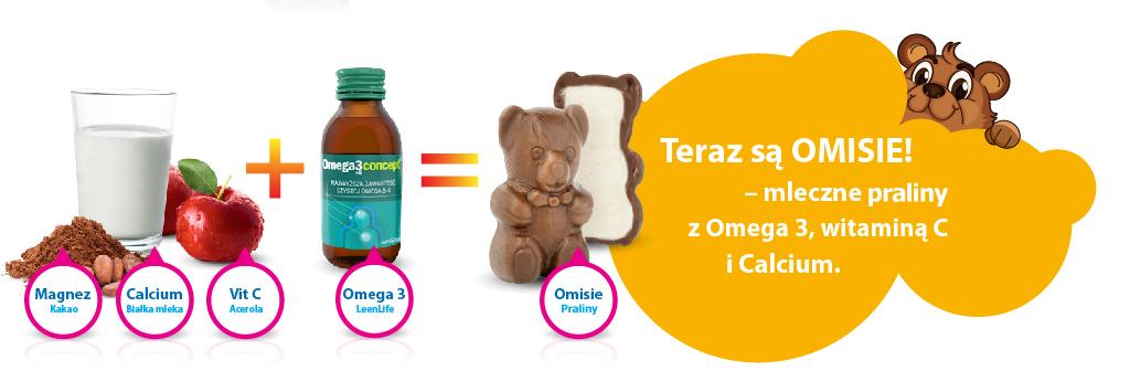 Omisie zawierają kwasy Omega 3 i Omega6, wapń, magnez oraz witaminę C